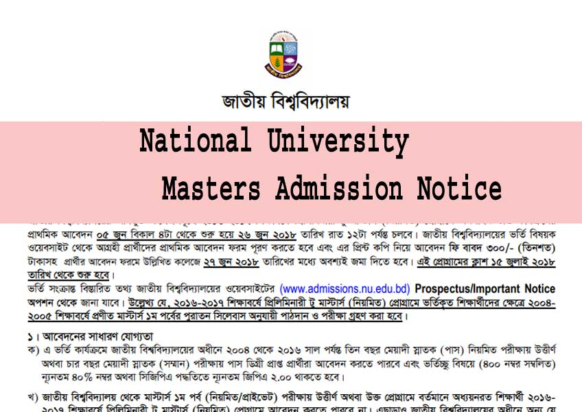 National University Masters Preliminary Admission 2020
