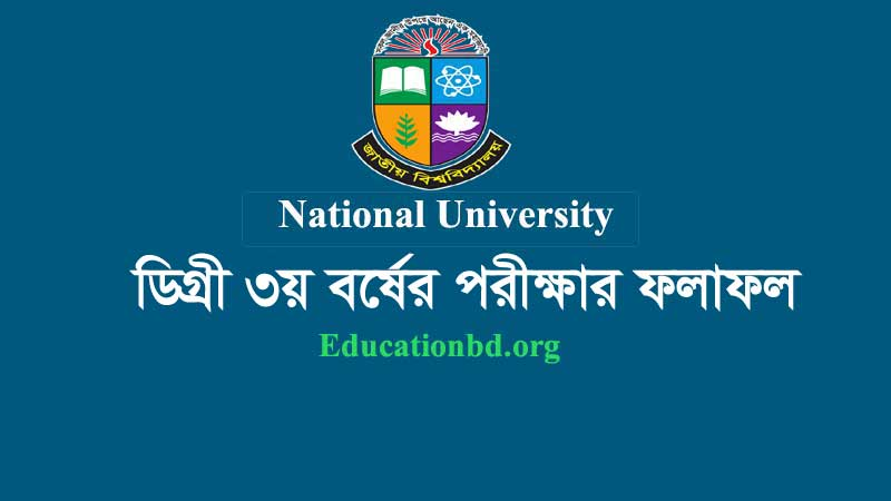 Degree 3rd Year Result 2019