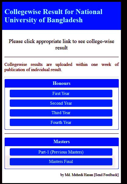 Masters Final Year Result Collegewise 2019