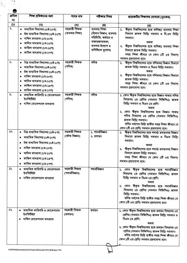 NTRCA School Level Job