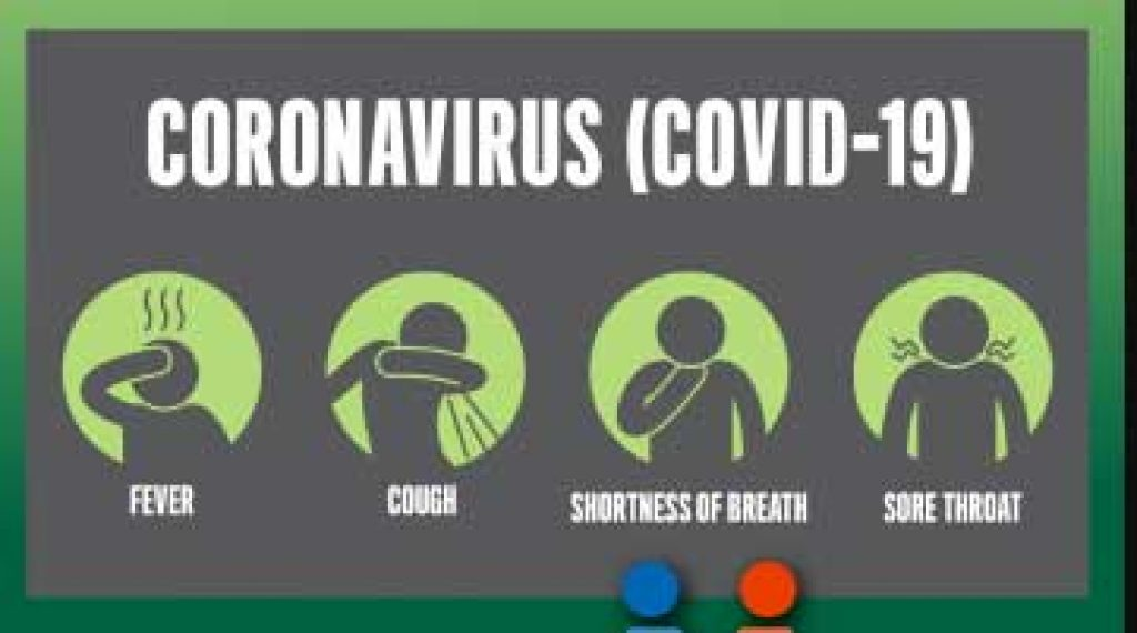 Symptoms of Corona Virus (COVID-19)