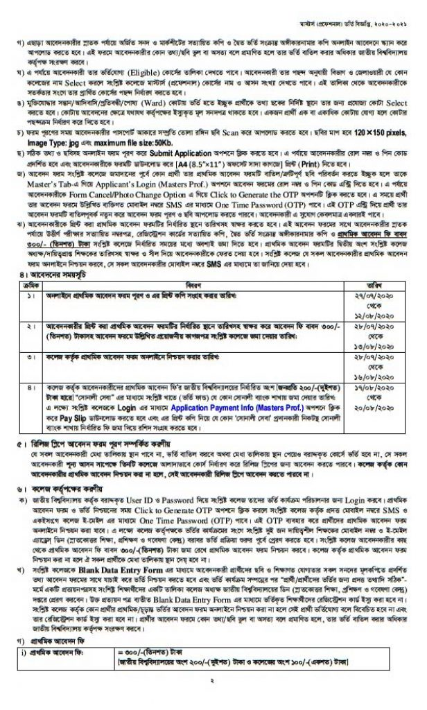 National University Masters Professional Admission 2020