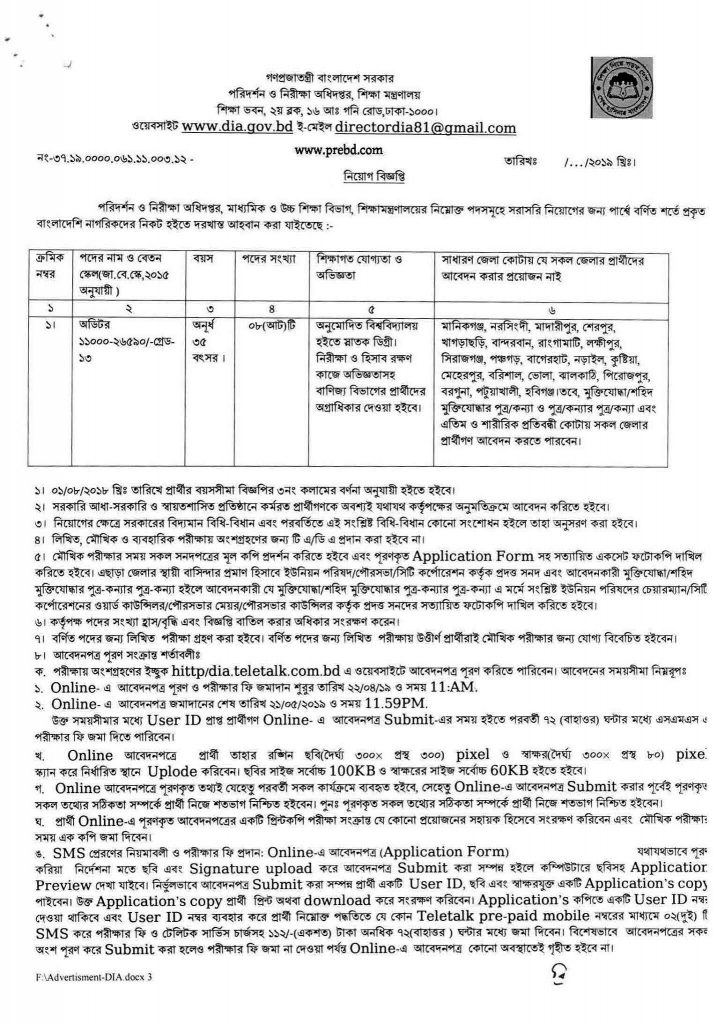 Directorate of Inspection and Audit Circular