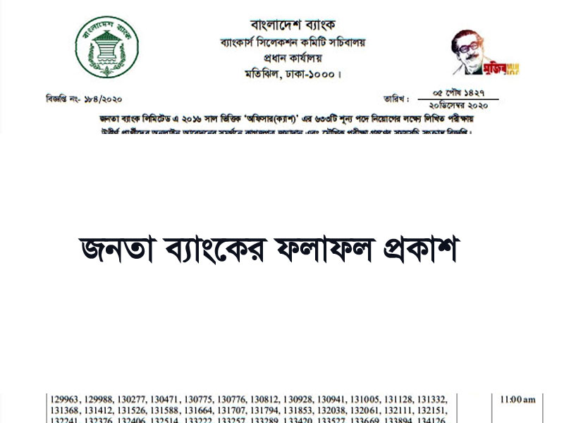 Janata Bank Exam Result 2020